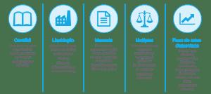 principais metodos de avaliacao de empresa
